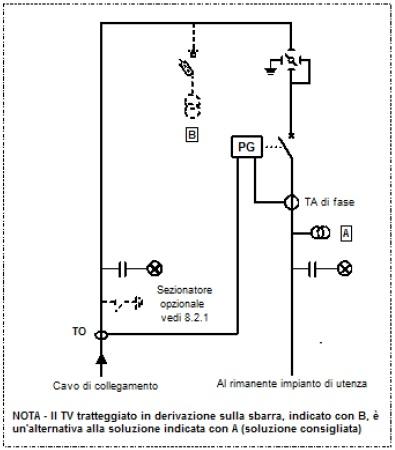 Connessione In Mt Di Un Impianto Di Generazione L Ingegnere Elettrico